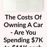 The Costs Of Owning A Car – Are You Spending $7K to $11K each year?