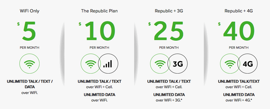 Saving Over $2,000 A Year With Republic Wireless - How Much Could You Save?