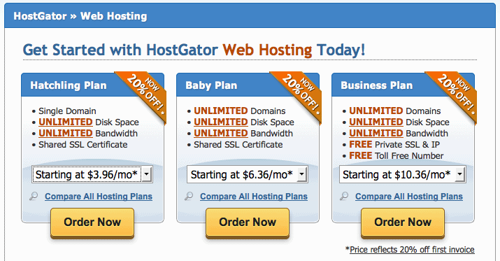 How To Start a WordPress Blog on HostGator - Step by Step Process Picture