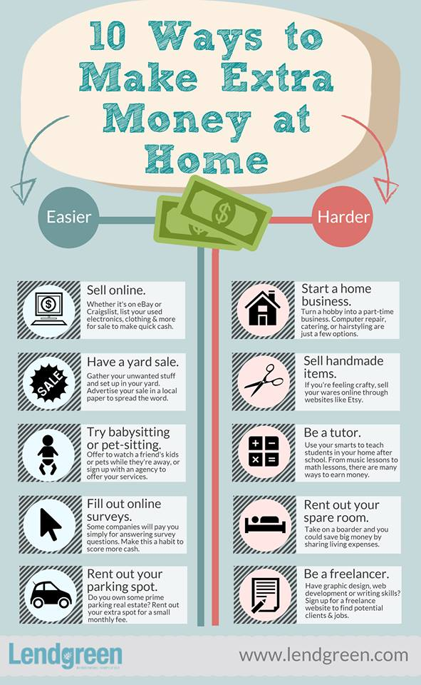10 Ways To Make Extra Money At Home Making Sense Of Cents