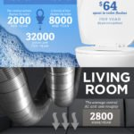 The Habits of Home – Infographic