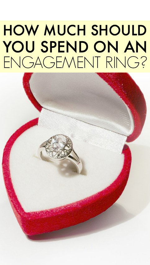 Determining how much to spend on an engagement ring for How much should i spend on a wedding ring