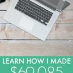 My May 2016 Blog Income Report – $69,085