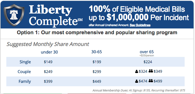 liberty healthshare review a health care sharing ministry
