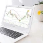 Bcapital: A Simple Guide to Forex Trading