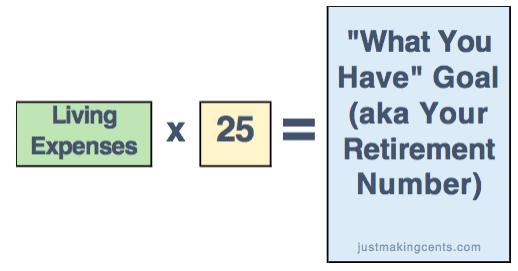 """Adakah anda ingin belajar bagaimana untuk bersara awal? Kisah JT tentang bagaimana dia jatuh ke dolar terakhirnya untuk bersara pada usia 30-an. Bagaimana untuk bersara pada usia 30-an! """" </p> <p class="""