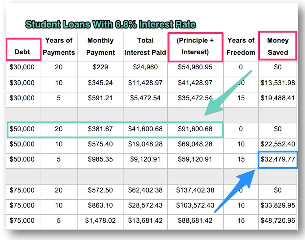 Maryland cash loans image 7