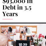 2 Strategies and 3 Habits That Helped Me Pay Off $93,000 of Debt in 3.5 Years